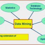 رابطه بین داده کاوی وآمار